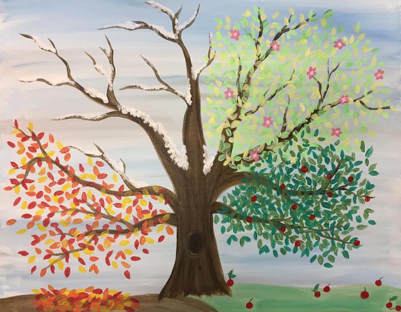 Paintings Painted Grape